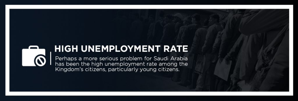 High Unemployment Rate